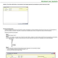 BCDI : aide