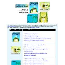 Grades 9-12 Research Guide HOME