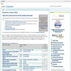 bcpsodl / Toolbox Index OLD