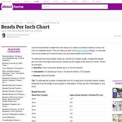Beads Per Inch Chart