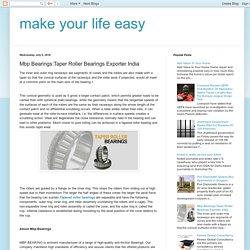 make your life easy: Mbp Bearings:Taper Roller Bearings Exporter India