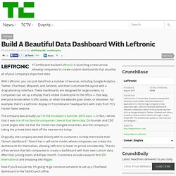 Build A Beautiful Data Dashboard With Leftronic