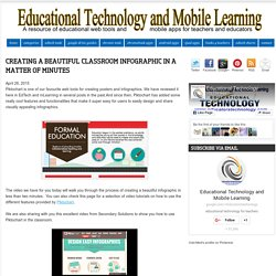 Educational Technology and Mobile Learning: Creating A Beautiful Classroom Infographic in A Matter of Minutes