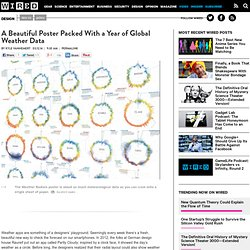A Beautiful Poster Packed With a Year of Global Weather Data