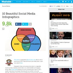 10 Beautiful Social Media Infographics