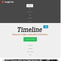 Timeline JS3 - Beautifully crafted timelines that are easy, and intuitive to use.