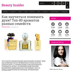Лучшие ароматы разных семейств: выбор Екатерины Хмелевской