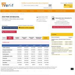 ZOO PARC DE BEAUVAL - Fiche de l'entreprise ZOO PARC DE BEAUVAL : Bilan gratuit - Siren 383578432