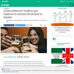 ¿Cómo bebemos? Gráficos que explican el consumo de alcohol en España