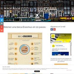 Beca Erasmus en 10 pasos