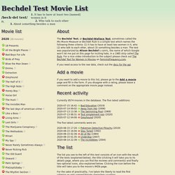 Bechdel Test Movie List