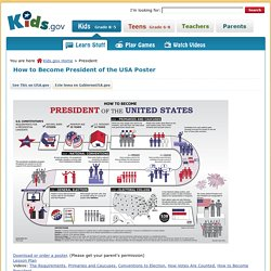 How to Become President of the USA Poster