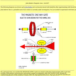 Porte magnétique de Bedini