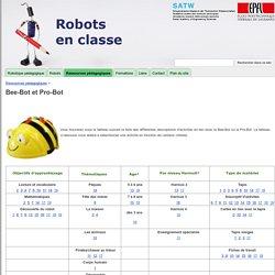 Bee-Bot et Pro-Bot - Robots en classe