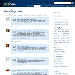 Beer Reviews - The latest beer reviews - Most Recent