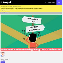 Must Read Before Investing in Big Data Architecture - Mogul
