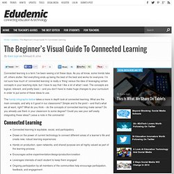 The Beginner's Visual Guide To Connected Learning