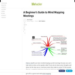 A Beginner's Guide to Mind Mapping Meetings