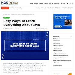 Java Certification Training