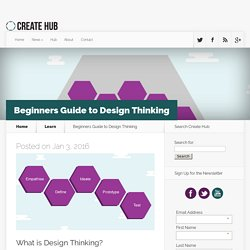 Beginners Guide To Design Thinking