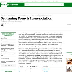 Beginning French Pronunciation