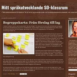 Mitt språkutvecklande SO-klassrum: Begreppskarta: Från förslag till lag