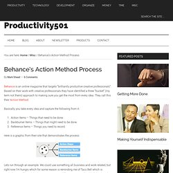 Behance's Action Method Process