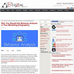 Why You Should Use Behavior Analysis in Your Marketing [infographic]