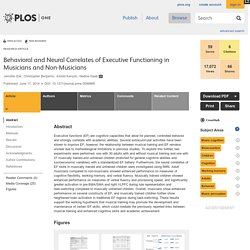 Behavioral and Neural Correlates of Executive Functioning in Musicians and Non-Musicians