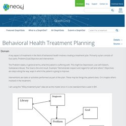 Behavioral Health Treatment Planning - Neo4j GraphGist