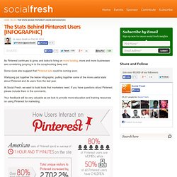 The Stats Behind Pinterest Users [INFOGRAPHIC]