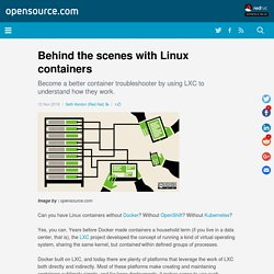 Behind the scenes with Linux containers
