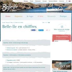 Office de tourisme de Belle-Île-en-Mer