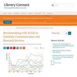 Benchmarking with SciVal in Scholarly Communication and Research Services