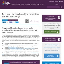 Best tools for benchmarking competitor content marketing?