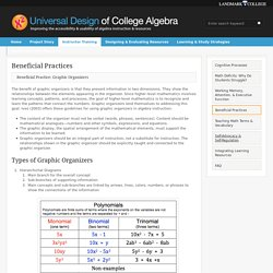 Universal Design of College Algebra