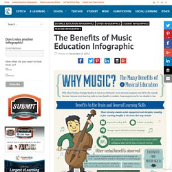 The Benefits of Music Education Infographic
