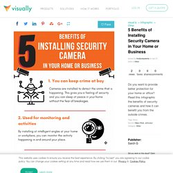5 Benefits of Installing Security Camera in Your Home or Business