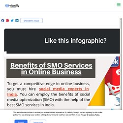 Benefits of SMO Services in Online Business