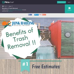 Benefits of Trash Removal