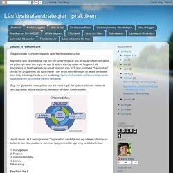 Sagomattan, Cirkelmodellen och berättelsestruktur