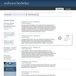 Video and Podcasts: Events by Category