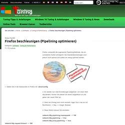 ⇒⇒ » Firefox beschleunigen (Pipelining optimieren)⇒ Windows7-Tuning.de ≡ High Performance Tricks