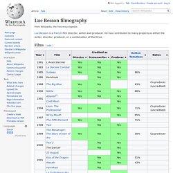 Luc Besson filmography - Wikipedia