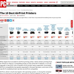 The Top 10 Best AirPrint Printers
