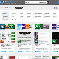Best Apps for Bid Ask