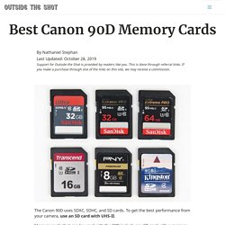 Best Canon 90D Memory Cards