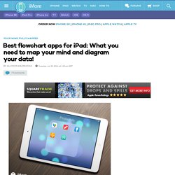 Best flowchart apps for iPad: What you need to map your mind and diagram your data!