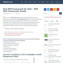Best PHP Framework for 2016 - PHP MVC Framework Trends - Phpflow.com