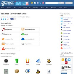 Best Free Software for Linux